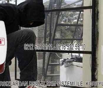 afyon alarm sistemleri 350x300 - Desi Alarm Afyonkarahisar