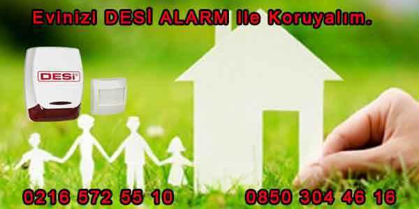 ev guvenlik sistemleri - Ev Güvenliğinde Kapı ve Camları Hırsızlardan Alarm sistemi ile Koruyun