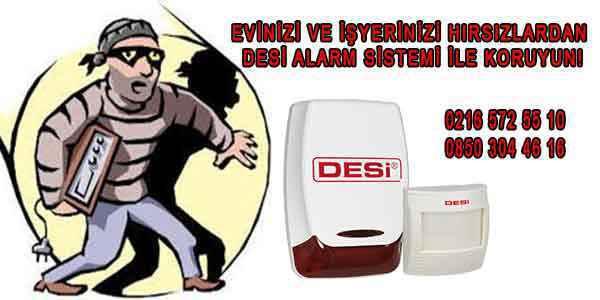 guvenlik hirsiz alarm - Hırsız Alarm Sistemleri Nedir?