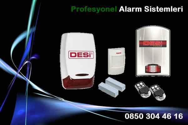 hirsiz alarm cesit secenekleri 600x400 - Hırsız Alarm Sistemi Seçenekleri