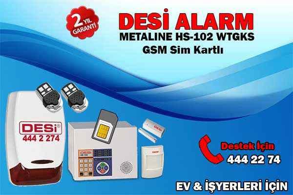 sim kartli gsm alarm sistemleri 600x400 - Sim Kartlı Alarm Sistemi Fiyatları