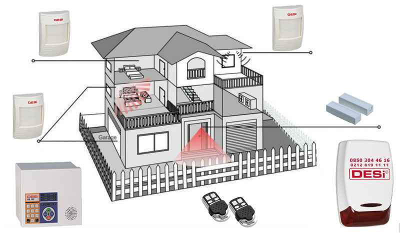 desi alarm urunleri - Beyoğlu Desi Alarm Ürünlerini Kullanıy!or
