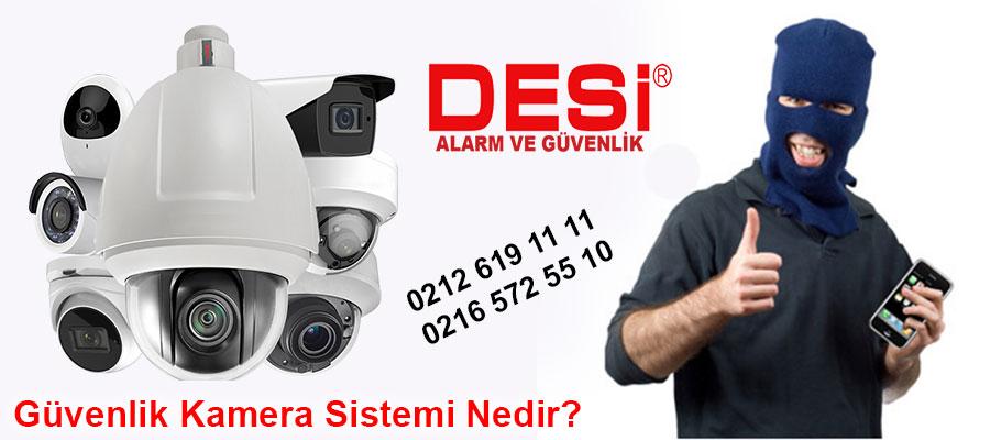 guvenlik kamera sistemi nedir - Güvenlik Kamera Sistemi Nedir?